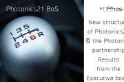 New structure of Photonics21 & the Photonics partnership