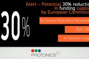 Alert – Potential 30% reduction in funding support by European Commission for future Photonics Partnership 2021-2027 in Horizon Europe